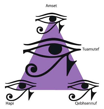4th_eye_activation_reiki